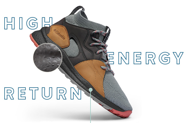 SH/FT shoe showing cushioning, High Energy Return.